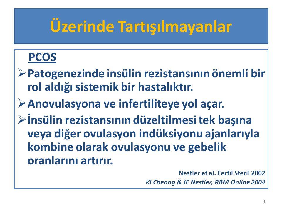 Üzerinde Tartışılmayanlar PCOS  Patogenezinde insülin rezistansının önemli bir rol aldığı sistemik bir hastalıktır.  Anovulasyona ve infertiliteye y