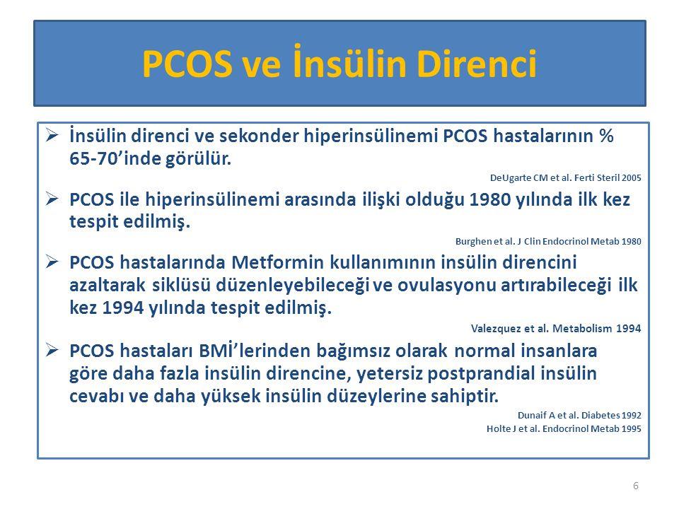 PCOS ve İnsülin Direnci  İnsülin direnci ve sekonder hiperinsülinemi PCOS hastalarının % 65-70'inde görülür. DeUgarte CM et al. Ferti Steril 2005  P