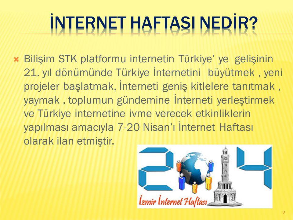  Bilişim STK platformu internetin Türkiye' ye gelişinin 21.