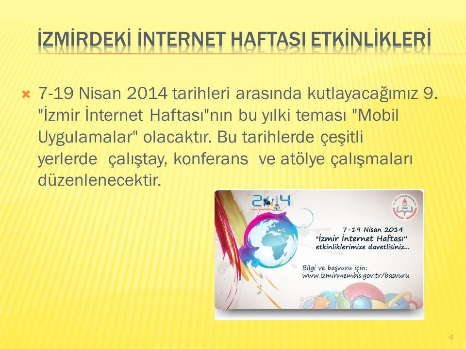  İnternet Üst Kurulu İnternetin Türkiye'ye gelişinin 5. yıl dönümü olan 12 Nisan 1998'ide kapsayacak şekilde İnterneti geniş kitlelere tanıtacak, yay