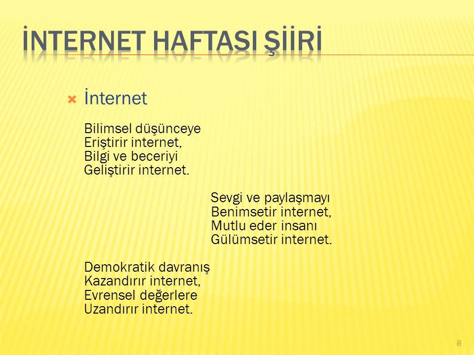  İnternet Bilimsel düşünceye Eriştirir internet, Bilgi ve beceriyi Geliştirir internet.