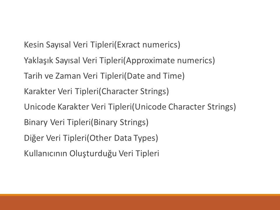 Kesin Sayısal Veri Tipleri(Exract numerics) Yaklaşık Sayısal Veri Tipleri(Approximate numerics) Tarih ve Zaman Veri Tipleri(Date and Time) Karakter Ve