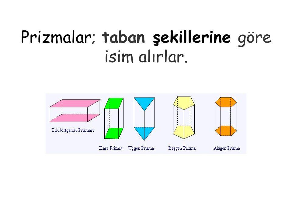ALAN=A = Yanal alan + 2Taban alan A = 2.π.r.h + 2.π.r.r (π=3,14 alırız, r taban yarıçapı, h yükseklik) SİLİNDİR