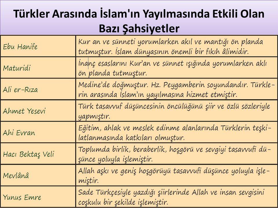 Türkler Arasında İslam'ın Yayılmasında Etkili Olan Bazı Şahsiyetler