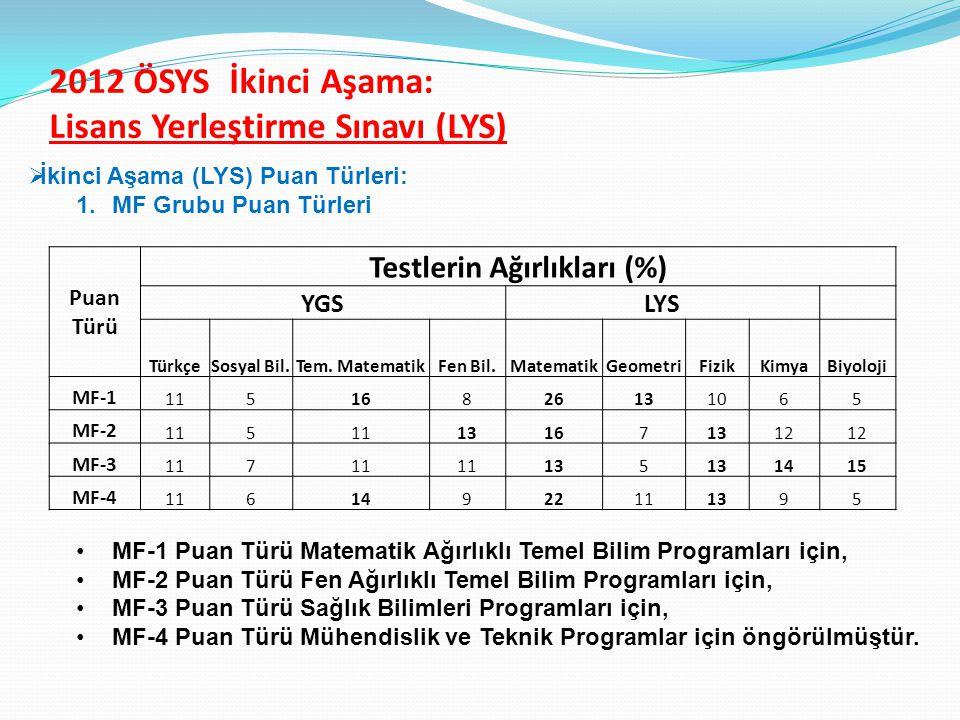 2012 ÖSYS İkinci Aşama: Lisans Yerleştirme Sınavı (LYS) Puan Türü Testlerin Ağırlıkları (%) YGSLYS TürkçeSosyal Bil.Tem. MatematikFen Bil.MatematikGeo