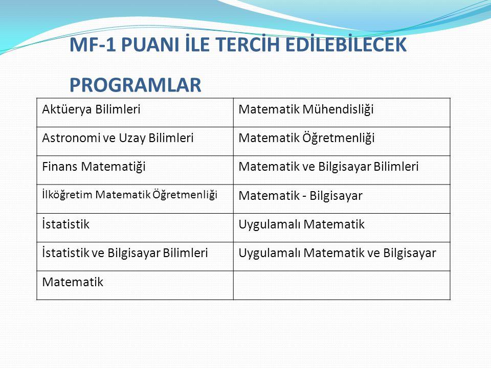 MF-1 PUANI İLE TERCİH EDİLEBİLECEK PROGRAMLAR Aktüerya BilimleriMatematik Mühendisliği Astronomi ve Uzay BilimleriMatematik Öğretmenliği Finans MatematiğiMatematik ve Bilgisayar Bilimleri İlköğretim Matematik Öğretmenliği Matematik - Bilgisayar İstatistikUygulamalı Matematik İstatistik ve Bilgisayar BilimleriUygulamalı Matematik ve Bilgisayar Matematik