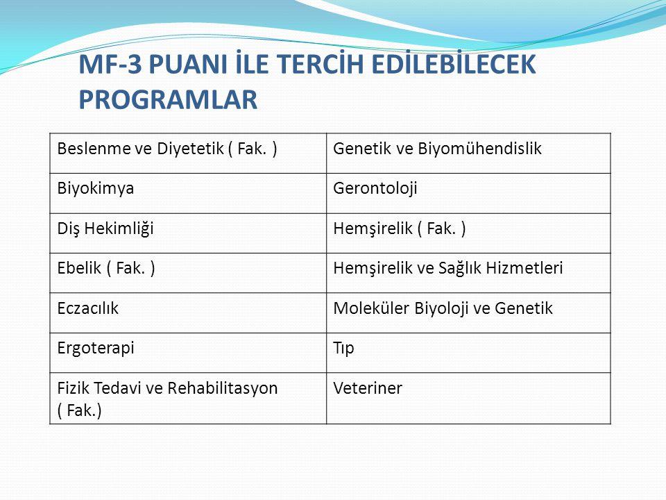 MF-3 PUANI İLE TERCİH EDİLEBİLECEK PROGRAMLAR Beslenme ve Diyetetik ( Fak. )Genetik ve Biyomühendislik BiyokimyaGerontoloji Diş HekimliğiHemşirelik (