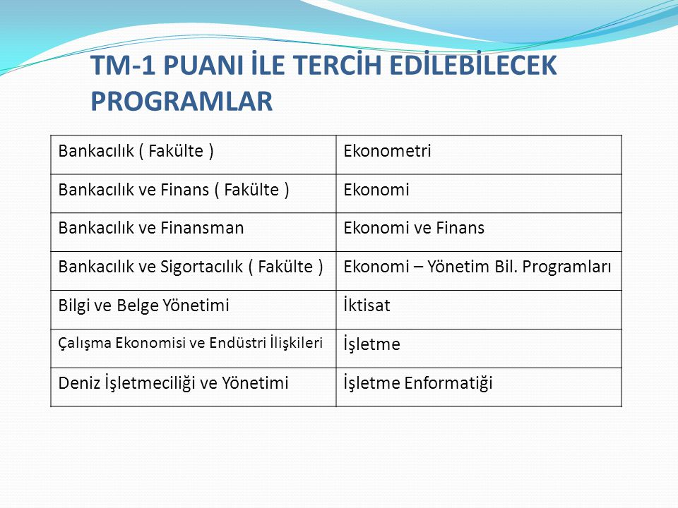 TM-1 PUANI İLE TERCİH EDİLEBİLECEK PROGRAMLAR Bankacılık ( Fakülte )Ekonometri Bankacılık ve Finans ( Fakülte )Ekonomi Bankacılık ve FinansmanEkonomi ve Finans Bankacılık ve Sigortacılık ( Fakülte )Ekonomi – Yönetim Bil.