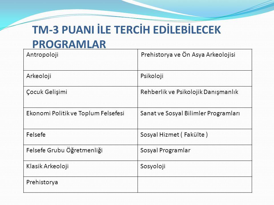TM-3 PUANI İLE TERCİH EDİLEBİLECEK PROGRAMLAR AntropolojiPrehistorya ve Ön Asya Arkeolojisi ArkeolojiPsikoloji Çocuk GelişimiRehberlik ve Psikolojik Danışmanlık Ekonomi Politik ve Toplum FelsefesiSanat ve Sosyal Bilimler Programları FelsefeSosyal Hizmet ( Fakülte ) Felsefe Grubu ÖğretmenliğiSosyal Programlar Klasik ArkeolojiSosyoloji Prehistorya