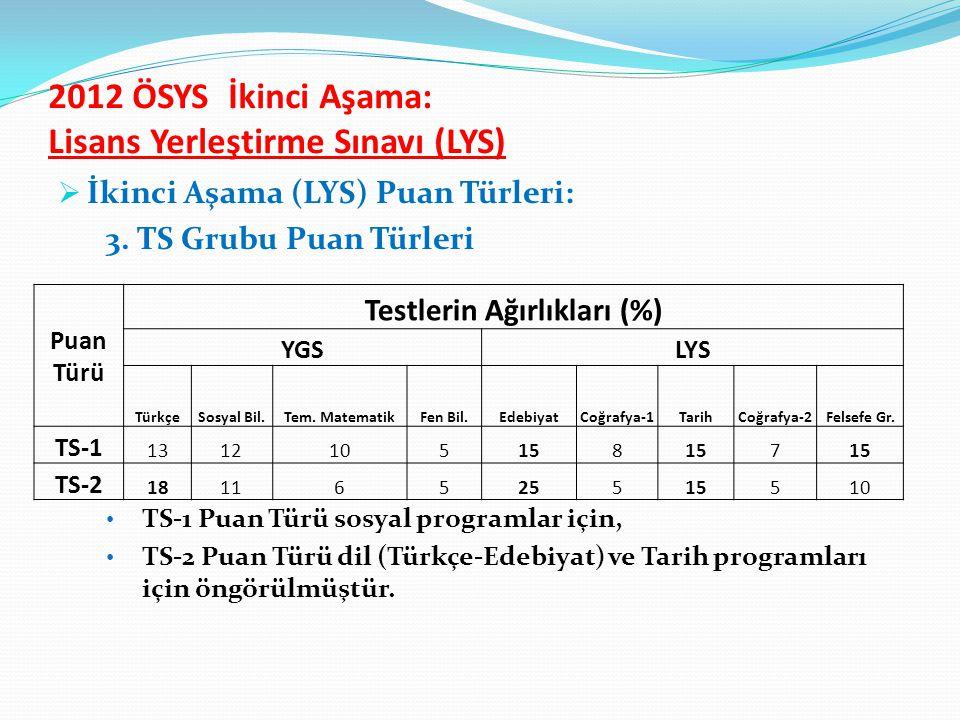 2012 ÖSYS İkinci Aşama: Lisans Yerleştirme Sınavı (LYS)  İkinci Aşama (LYS) Puan Türleri: 3.