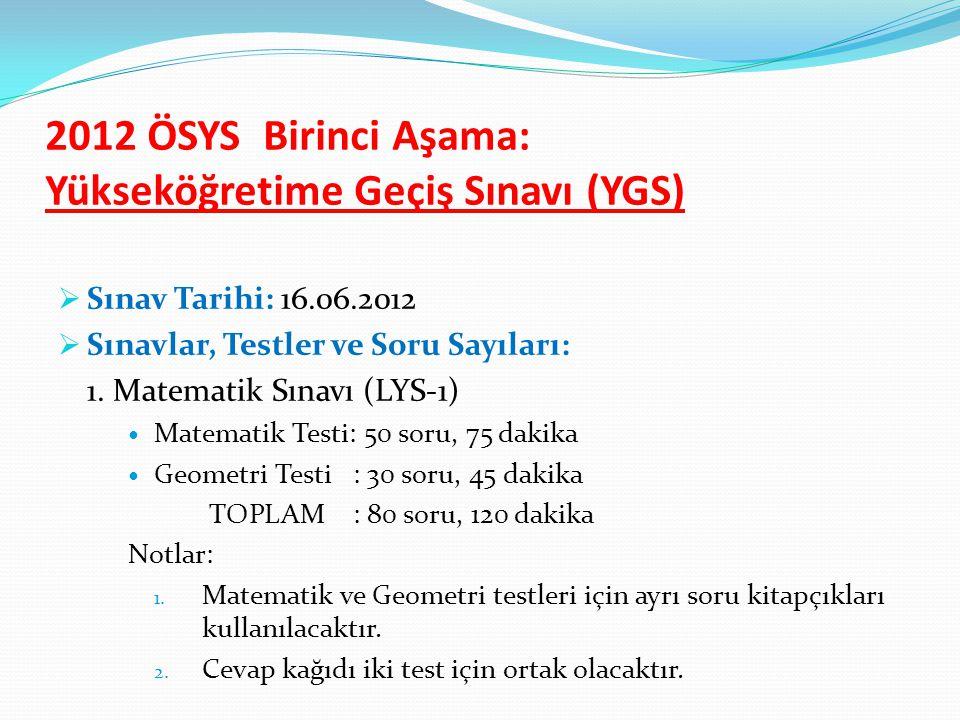 2012 ÖSYS Birinci Aşama: Yükseköğretime Geçiş Sınavı (YGS)  Sınav Tarihi: 16.06.2012  Sınavlar, Testler ve Soru Sayıları: 1. Matematik Sınavı (LYS-1