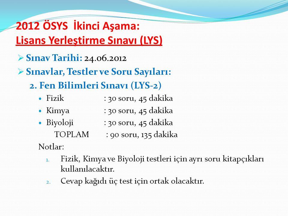2012 ÖSYS İkinci Aşama: Lisans Yerleştirme Sınavı (LYS)  Sınav Tarihi: 24.06.2012  Sınavlar, Testler ve Soru Sayıları: 2.