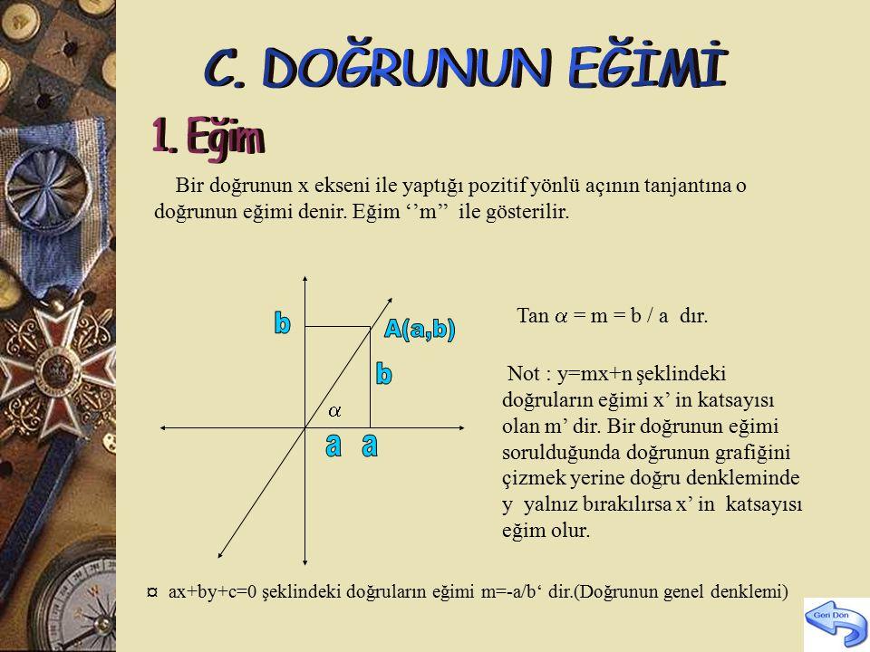 y = mx şeklindeki doğruların grafiği orijinden geçmez. Bu doğrular eksenleri keser. Doğru denkleminde x' e 0 verince y eksenini kesen nokta bulunur, y