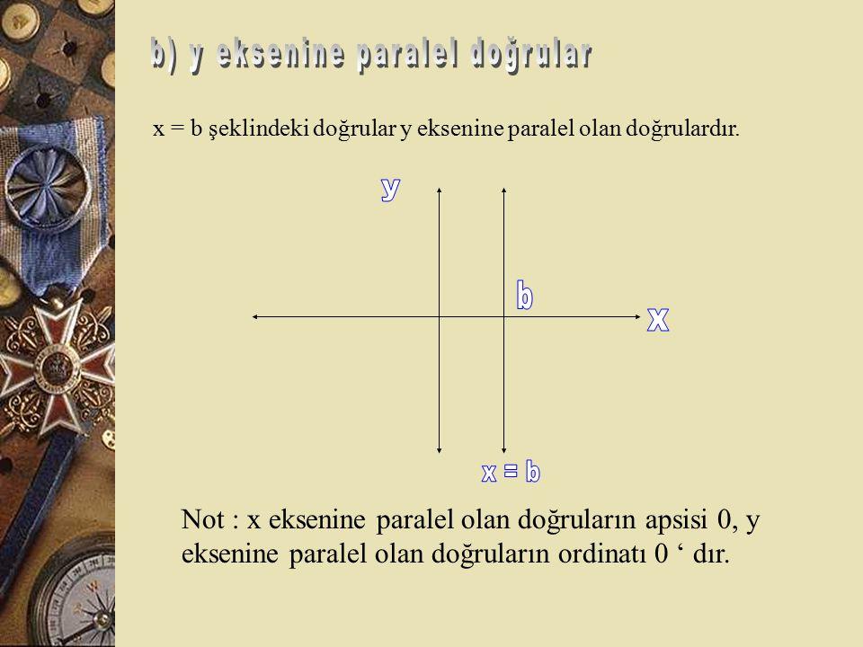 a  z, y = a şeklindeki doğrular x eksenine paralel olan doğrulardır.