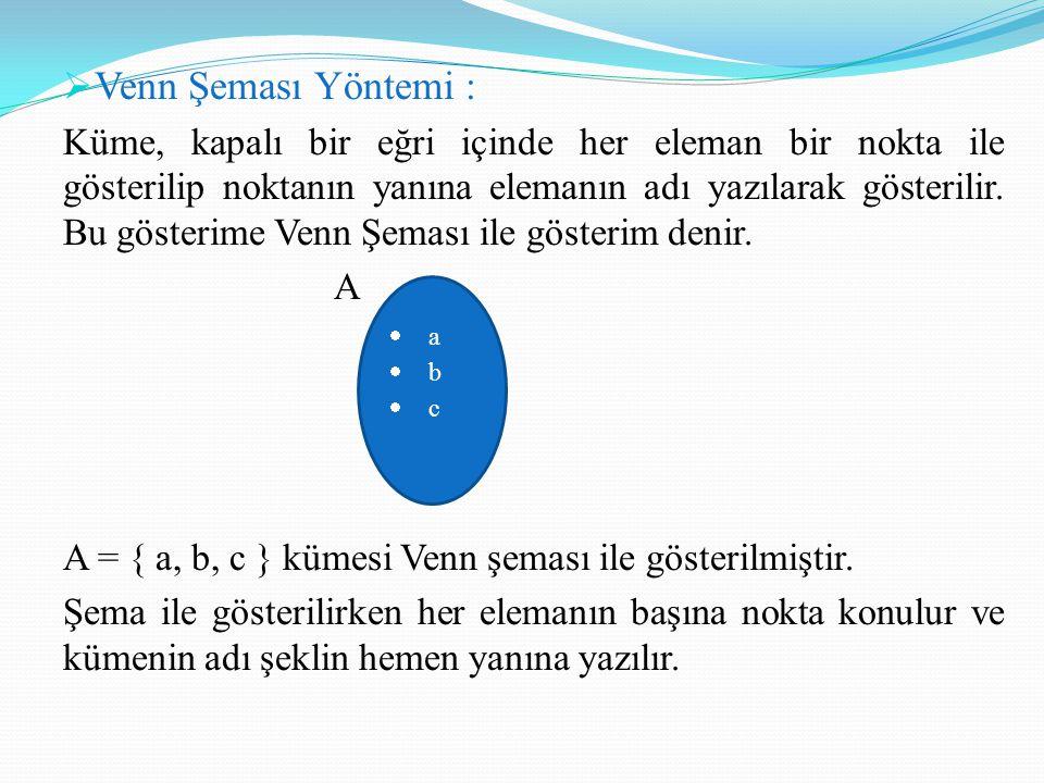  Venn Şeması Yöntemi : Küme, kapalı bir eğri içinde her eleman bir nokta ile gösterilip noktanın yanına elemanın adı yazılarak gösterilir. Bu gösteri