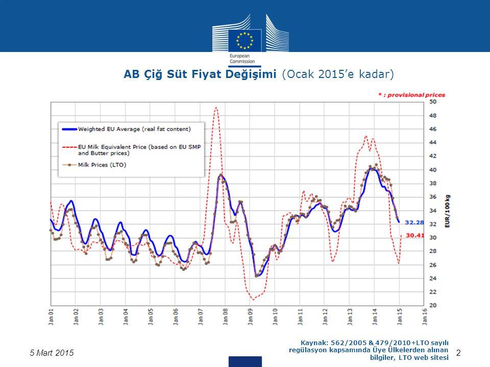 25 Mart 2015 Kaynak: 562/2005 & 479/2010+LTO sayılı regülasyon kapsamında Üye Ülkelerden alınan bilgiler, LTO web sitesi AB Çiğ Süt Fiyat Değişimi (Ocak 2015'e kadar)