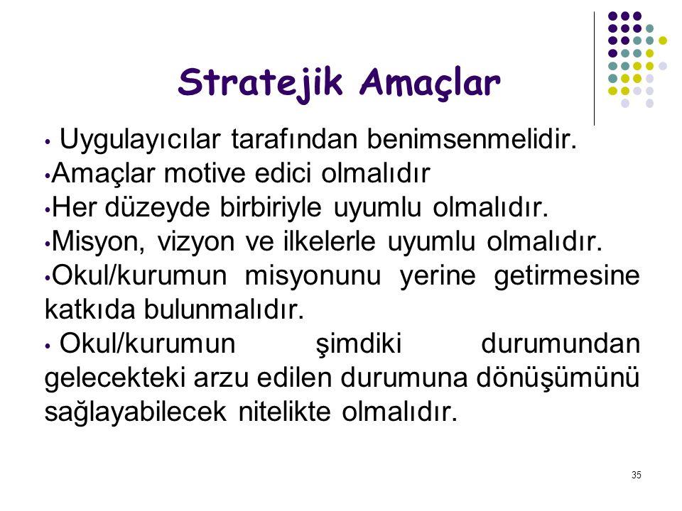 Stratejik Amaçlar Uygulayıcılar tarafından benimsenmelidir. Amaçlar motive edici olmalıdır Her düzeyde birbiriyle uyumlu olmalıdır. Misyon, vizyon ve