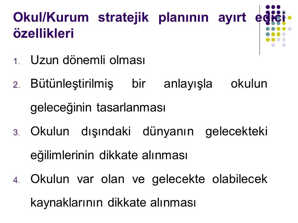 Okul/Kurum stratejik planının ayırt edici özellikleri 1. Uzun dönemli olması 2. Bütünleştirilmiş bir anlayışla okulun geleceğinin tasarlanması 3. Okul