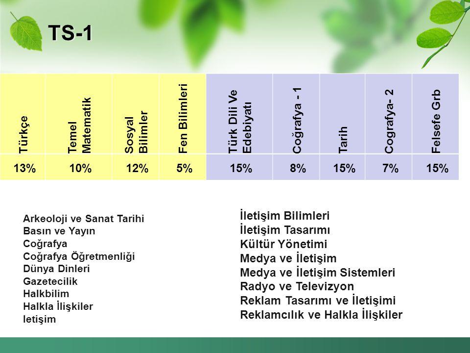 TS-1 Arkeoloji ve Sanat Tarihi Basın ve Yayın Coğrafya Coğrafya Öğretmenliği Dünya Dinleri Gazetecilik Halkbilim Halkla İlişkiler letişim Türkçe Temel Matematik Sosyal Bilimler Fen Bilimleri Türk Dili Ve Edebiyatı Coğrafya - 1 Tarih Cografya- 2 Felsefe Grb 13%10%12%5%15%8%15%7%15% İletişim Bilimleri İletişim Tasarımı Kültür Yönetimi Medya ve İletişim Medya ve İletişim Sistemleri Radyo ve Televizyon Reklam Tasarımı ve İletişimi Reklamcılık ve Halkla İlişkiler