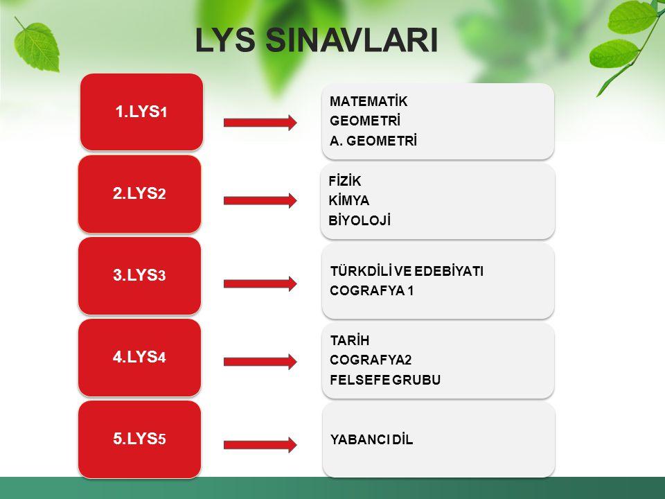 LYS SINAVLARI