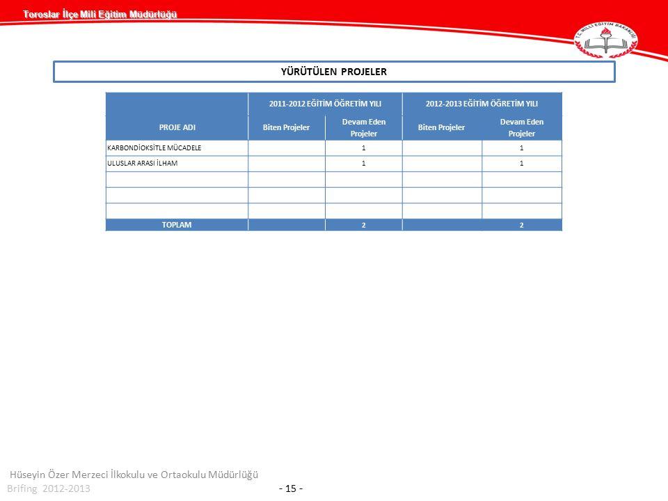 Toroslar İlçe Mili Eğitim Müdürlüğü YÜRÜTÜLEN PROJELER Hüseyin Özer Merzeci İlkokulu ve Ortaokulu Müdürlüğü Brifing 2012-2013 - 15 - 2011-2012 EĞİTİM