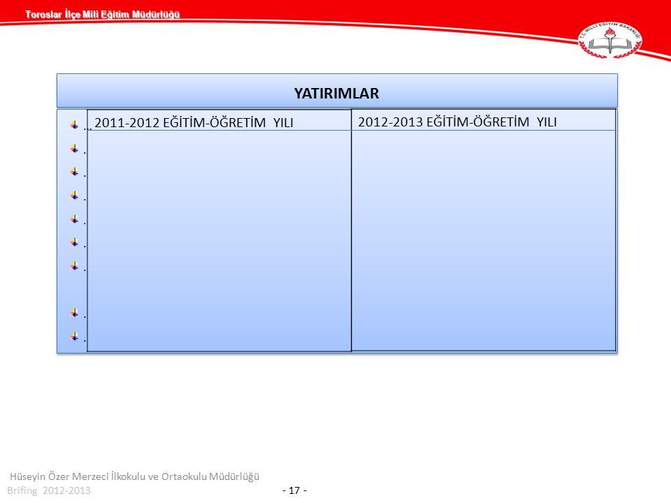 Toroslar İlçe Mili Eğitim Müdürlüğü YATIRIMLAR …........…........ …........…........ Hüseyin Özer Merzeci İlkokulu ve Ortaokulu Müdürlüğü Brifing 2012