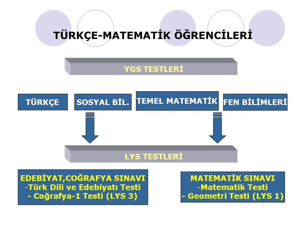 TÜRKÇE-MATEMATİK ÖĞRENCİLERİ TÜRKÇESOSYAL BİL. TEMEL MATEMATİK FEN BİLİMLERİ YGS TESTLERİ EDEBİYAT,COĞRAFYA SINAVI -Türk Dili ve Edebiyatı Testi - Coğ
