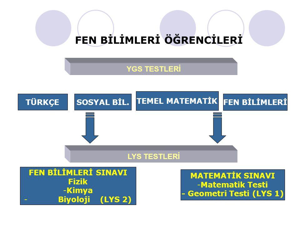 YGS TESTLERİ FEN BİLİMLERİ SINAVI Fizik -Kimya - Biyoloji (LYS 2) LYS TESTLERİ FEN BİLİMLERİ ÖĞRENCİLERİ TÜRKÇESOSYAL BİL. TEMEL MATEMATİK FEN BİLİMLE