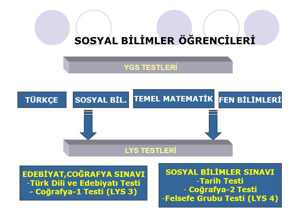 YGS TESTLERİ SOSYAL BİLİMLER SINAVI -Tarih Testi - Coğrafya-2 Testi -Felsefe Grubu Testi (LYS 4) LYS TESTLERİ SOSYAL BİLİMLER ÖĞRENCİLERİ TÜRKÇESOSYAL