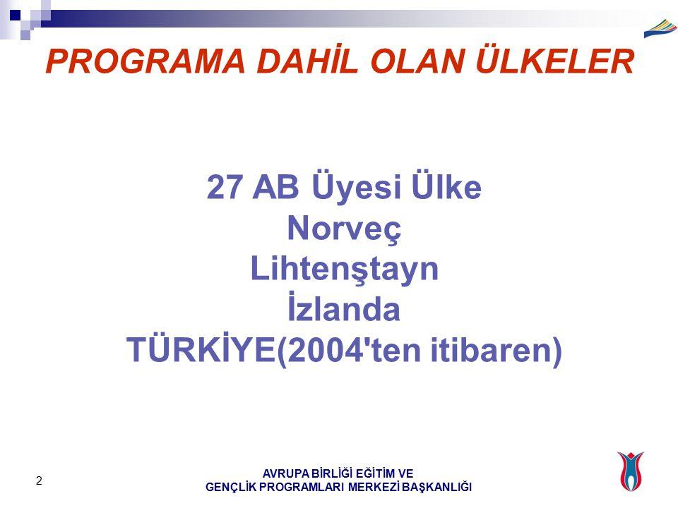 AVRUPA BİRLİĞİ EĞİTİM VE GENÇLİK PROGRAMLARI MERKEZİ BAŞKANLIĞI 2 PROGRAMA DAHİL OLAN ÜLKELER 27 AB Üyesi Ülke Norveç Lihtenştayn İzlanda TÜRKİYE(2004 ten itibaren)