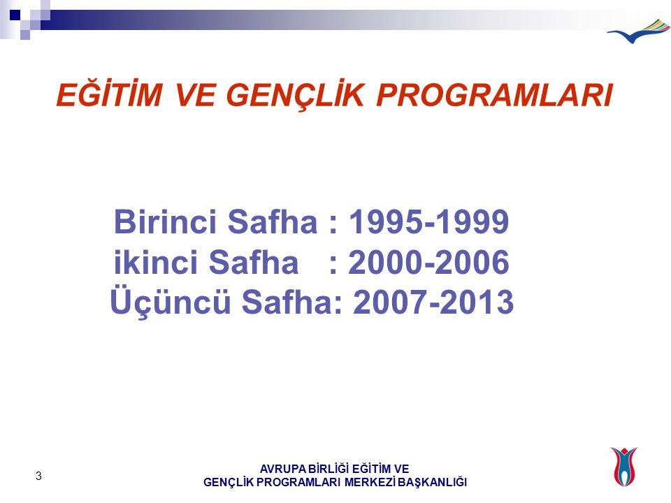 AVRUPA BİRLİĞİ EĞİTİM VE GENÇLİK PROGRAMLARI MERKEZİ BAŞKANLIĞI 3 EĞİTİM VE GENÇLİK PROGRAMLARI Birinci Safha : 1995-1999 ikinci Safha : 2000-2006 Üçüncü Safha: 2007-2013