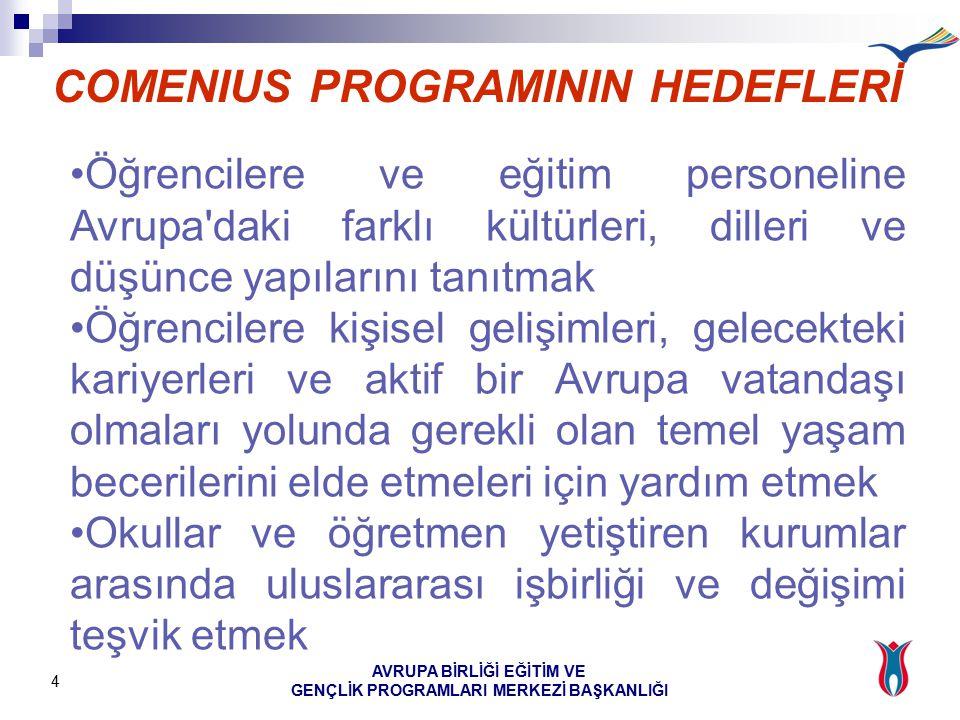 ULUSAL ÖNCELİKLER AVRUPA BİRLİĞİ EĞİTİM VE GENÇLİK PROGRAMLARI MERKEZİ BAŞKANLIĞI 25 Her bir okulun sadece bir proje başvurusu, Her bir projede sadece bir Türk okulun projesi olan okullar
