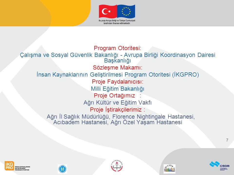 Program Otoritesi: Çalışma ve Sosyal Güvenlik Bakanlığı - Avrupa Birliği Koordinasyon Dairesi Başkanlığı Sözleşme Makamı: İnsan Kaynaklarının Geliştirilmesi Program Otoritesi (İKGPRO) Proje Faydalanıcısı: Milli Eğitim Bakanlığı Proje Ortağımız : Ağrı Kültür ve Eğitim Vakfı Proje İştirakçilerimiz : Ağrı İl Sağlık Müdürlüğü, Florence Nightingale Hastanesi, Acıbadem Hastanesi, Ağrı Özel Yaşam Hastanesi 7