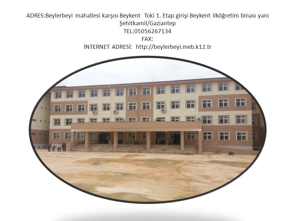 ADRES:Beylerbeyi mahallesi karşısı Beykent Toki 1. Etap girişi Beykent ilköğretim binası yanı Şehitkamil/Gaziantep TEL:05056267134 FAX: İNTERNET ADRES