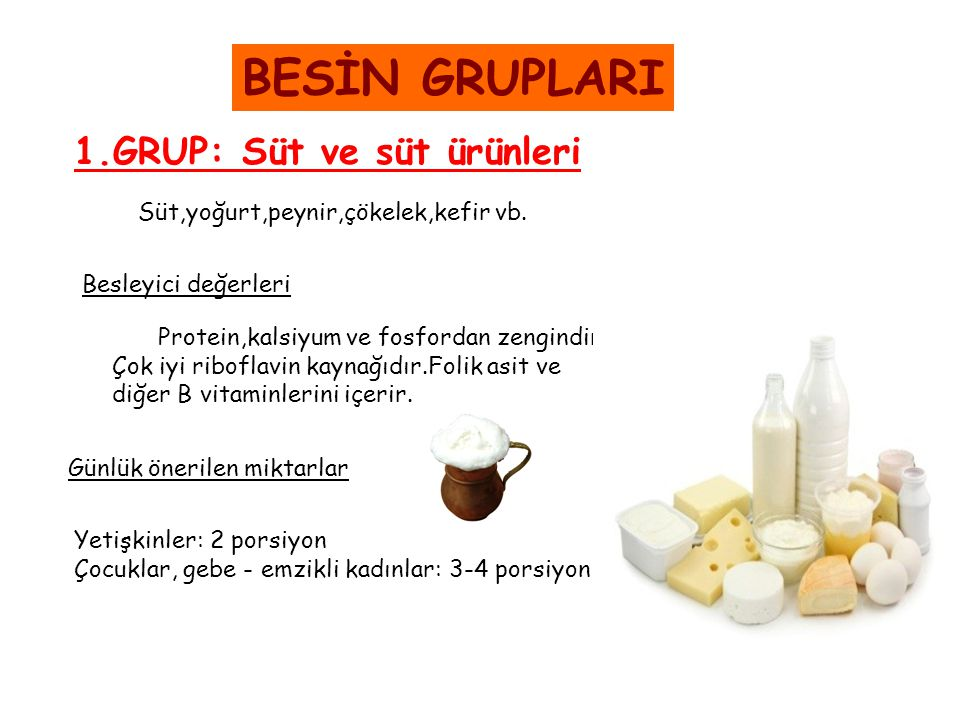 BESİN GRUPLARI 1.GRUP: Süt ve süt ürünleri Süt,yoğurt,peynir,çökelek,kefir vb. Protein,kalsiyum ve fosfordan zengindir. Çok iyi riboflavin kaynağıdır.