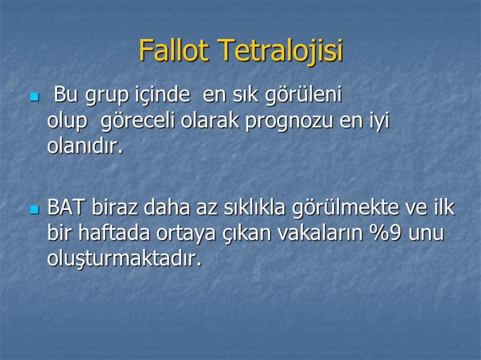 Fallot Tetralojisi Bu grup içinde en sık görüleni olup göreceli olarak prognozu en iyi olanıdır. Bu grup içinde en sık görüleni olup göreceli olarak p