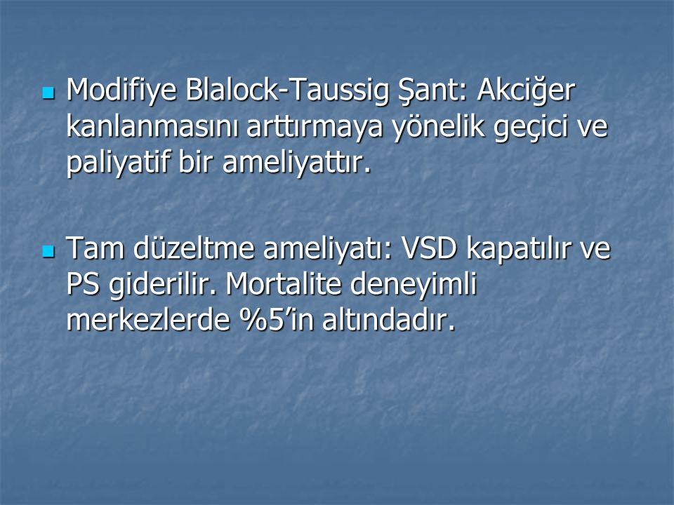Modifiye Blalock-Taussig Şant: Akciğer kanlanmasını arttırmaya yönelik geçici ve paliyatif bir ameliyattır. Modifiye Blalock-Taussig Şant: Akciğer kan