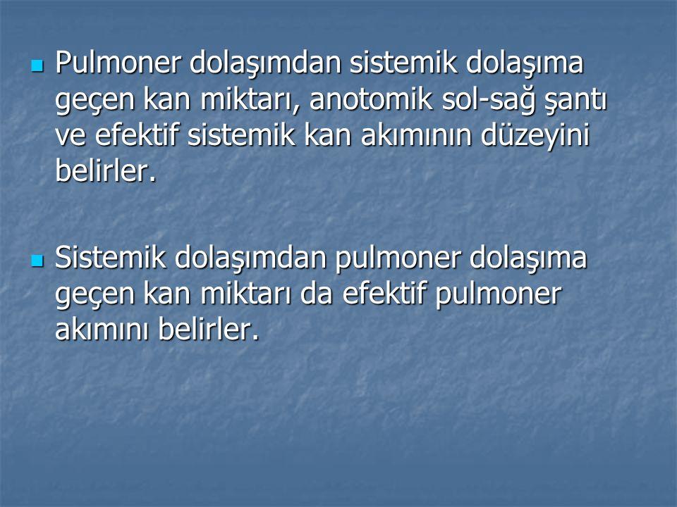 Pulmoner dolaşımdan sistemik dolaşıma geçen kan miktarı, anotomik sol-sağ şantı ve efektif sistemik kan akımının düzeyini belirler. Pulmoner dolaşımda