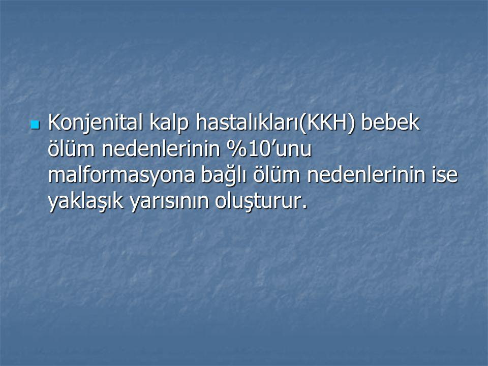 Epidemiyoloji KKH, 1000 canlı doğumun 4-8'inde görülür.