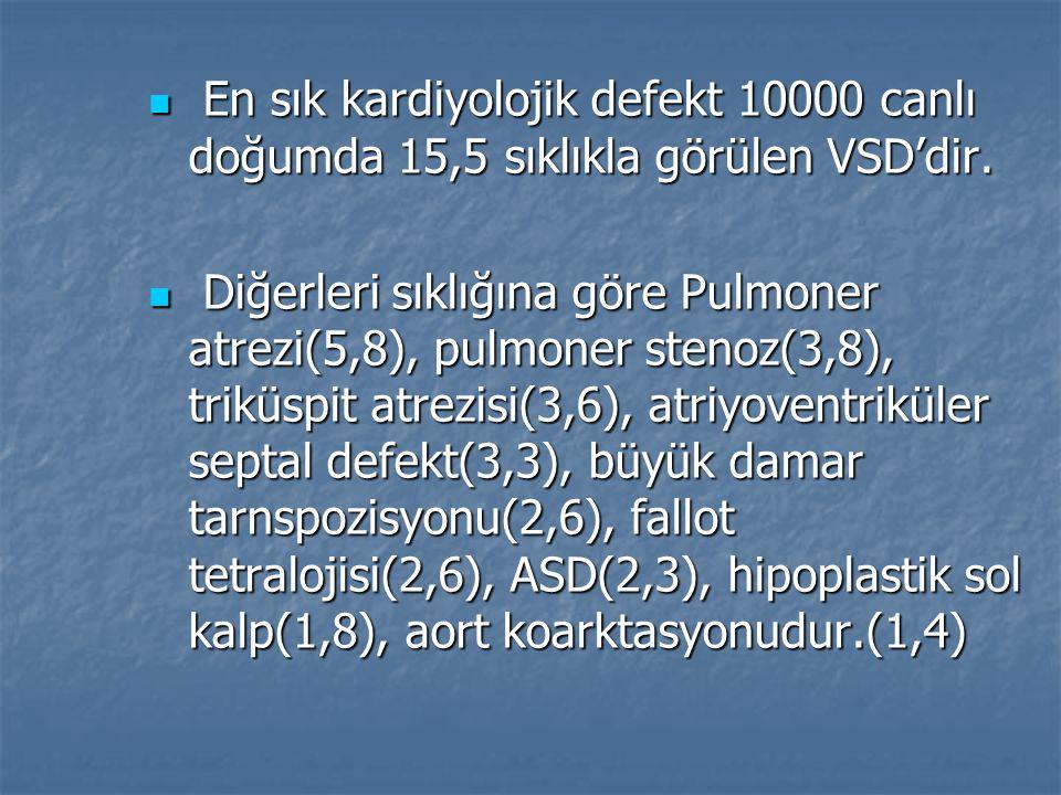 En sık kardiyolojik defekt 10000 canlı doğumda 15,5 sıklıkla görülen VSD'dir. En sık kardiyolojik defekt 10000 canlı doğumda 15,5 sıklıkla görülen VSD