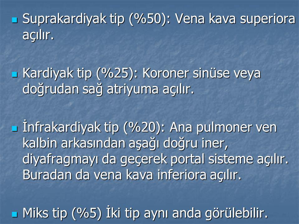 Suprakardiyak tip (%50): Vena kava superiora açılır. Suprakardiyak tip (%50): Vena kava superiora açılır. Kardiyak tip (%25): Koroner sinüse veya doğr