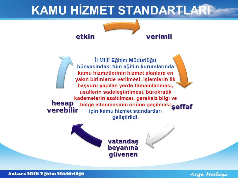 Ankara Milli E ğ itim Müdürlü ğ ü Arge Merkezi KAMU HİZMET STANDARTLARIverimli şeffaf vatandaş beyanına güvenen hesap verebilir etkin İl Millî Eğitim