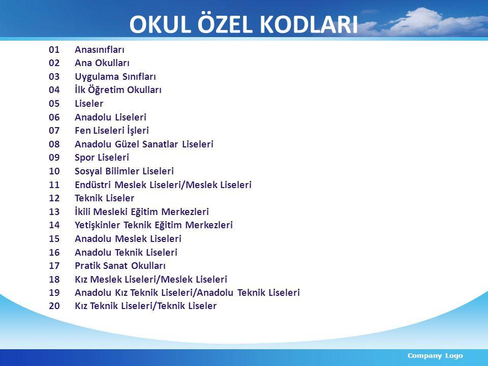 OKUL ÖZEL KODLARI Company Logo 01 Anasınıfları 02 Ana Okulları 03 Uygulama Sınıfları 04 İlk Öğretim Okulları 05 Liseler 06 Anadolu Liseleri 07 Fen Lis