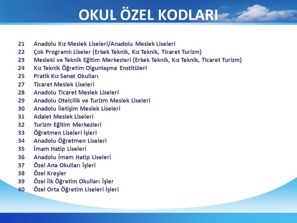 21 Anadolu Kız Meslek Liseleri/Anadolu Meslek Liseleri 22 Çok Programlı Liseler (Erkek Teknik, Kız Teknik, Ticaret Turizm) 23 Mesleki ve Teknik Eğitim
