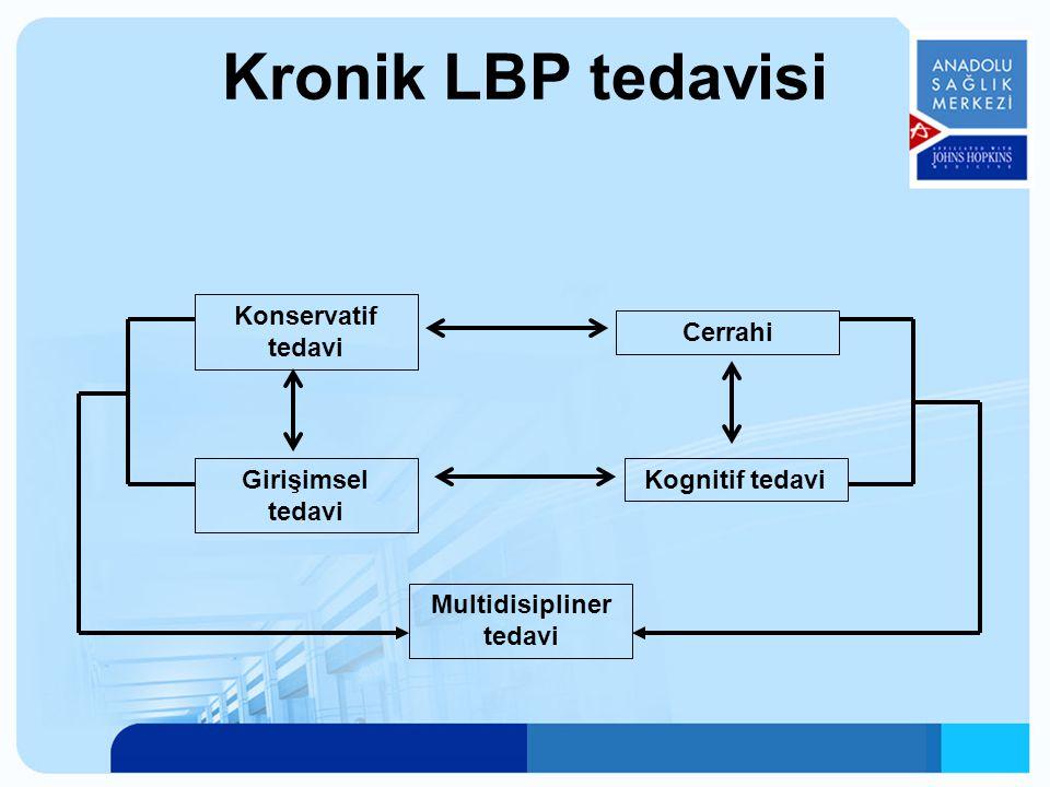 Kronik LBP tedavisi Konservatif tedavi Cerrahi Girişimsel tedavi Kognitif tedavi Multidisipliner tedavi