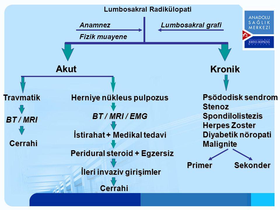 Akut Kronik Travmatik Cerrahi Herniye nükleus pulpozus BT / MRI / EMG İstirahat + Medikal tedavi Peridural steroid + Egzersiz İleri invaziv girişimler