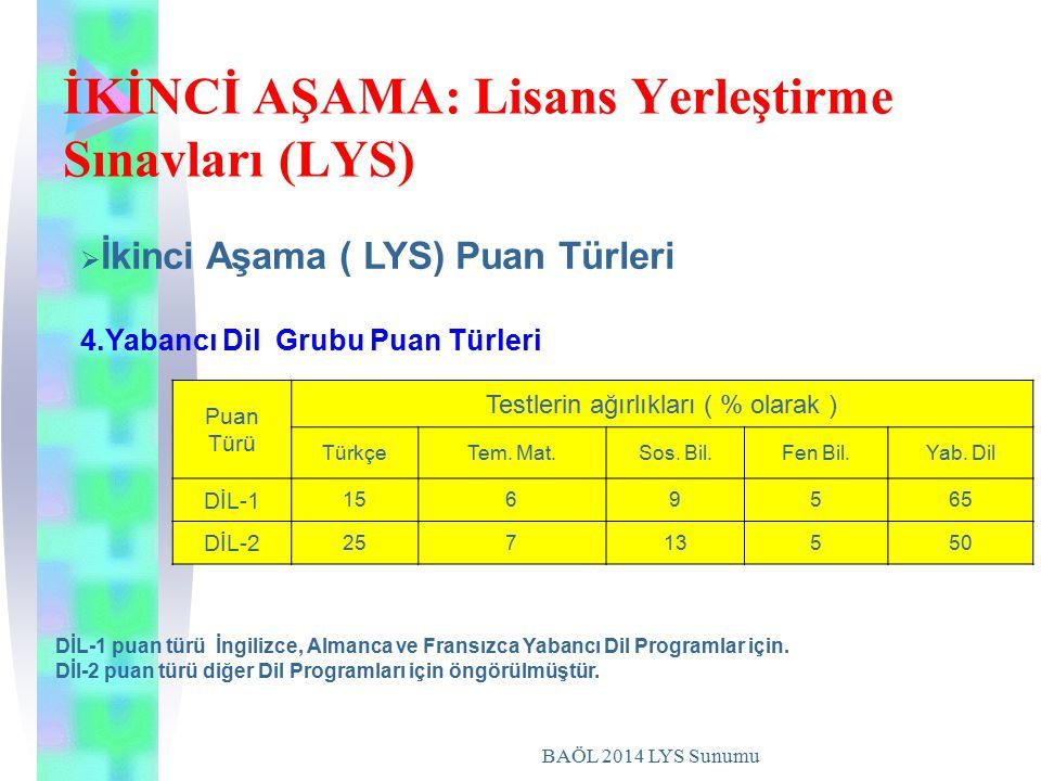 BAÖL 2014 LYS Sunumu İKİNCİ AŞAMA: Lisans Yerleştirme Sınavları (LYS) Puan Türü Testlerin ağırlıkları ( % olarak ) TürkçeTem. Mat.Sos. Bil.Fen Bil.Yab