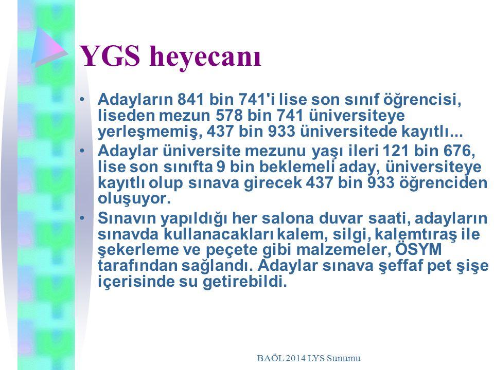 BAÖL 2014 LYS Sunumu YGS heyecanı Adayların 841 bin 741 i lise son sınıf öğrencisi, liseden mezun 578 bin 741 üniversiteye yerleşmemiş, 437 bin 933 üniversitede kayıtlı...