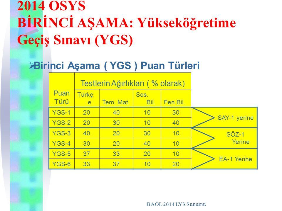 BAÖL 2014 LYS Sunumu 2014 ÖSYS BİRİNCİ AŞAMA: Yükseköğretime Geçiş Sınavı (YGS) Puan Türü Testlerin Ağırlıkları ( % olarak) Türkç eTem. Mat. Sos. Bil.