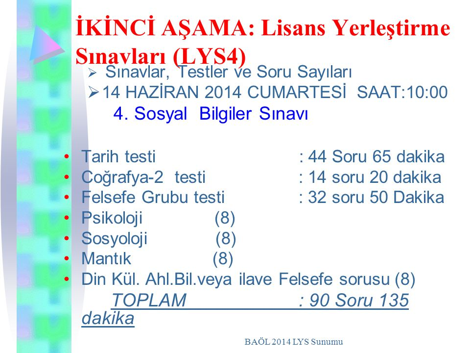 BAÖL 2014 LYS Sunumu İKİNCİ AŞAMA: Lisans Yerleştirme Sınavları (LYS4)  S Sınavlar, Testler ve Soru Sayıları 114 HAZİRAN 2014 CUMARTESİ SAAT:10:00 4.